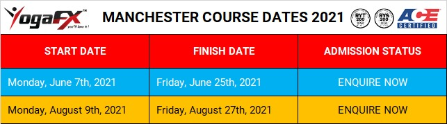manchester course date